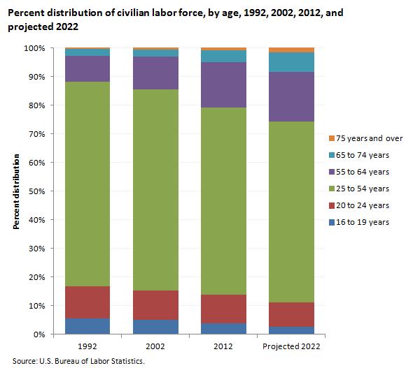 aging-workforce