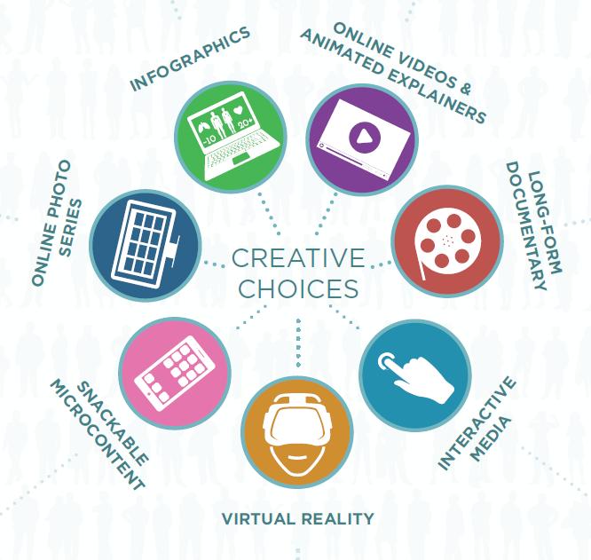 visual storytelling methods